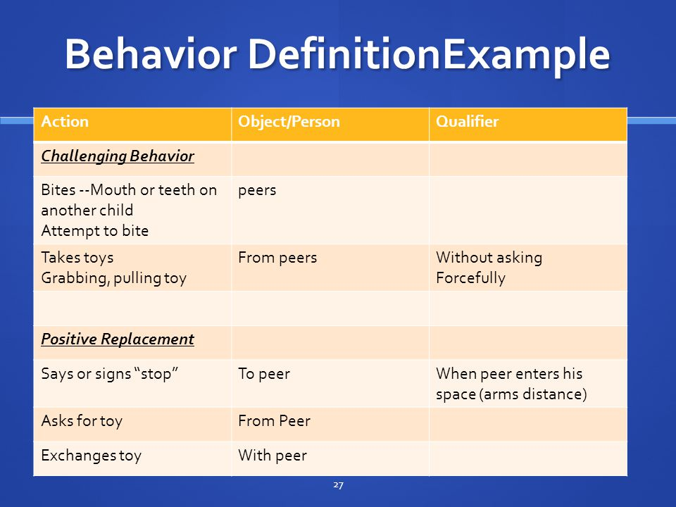 Behavior DefinitionExample