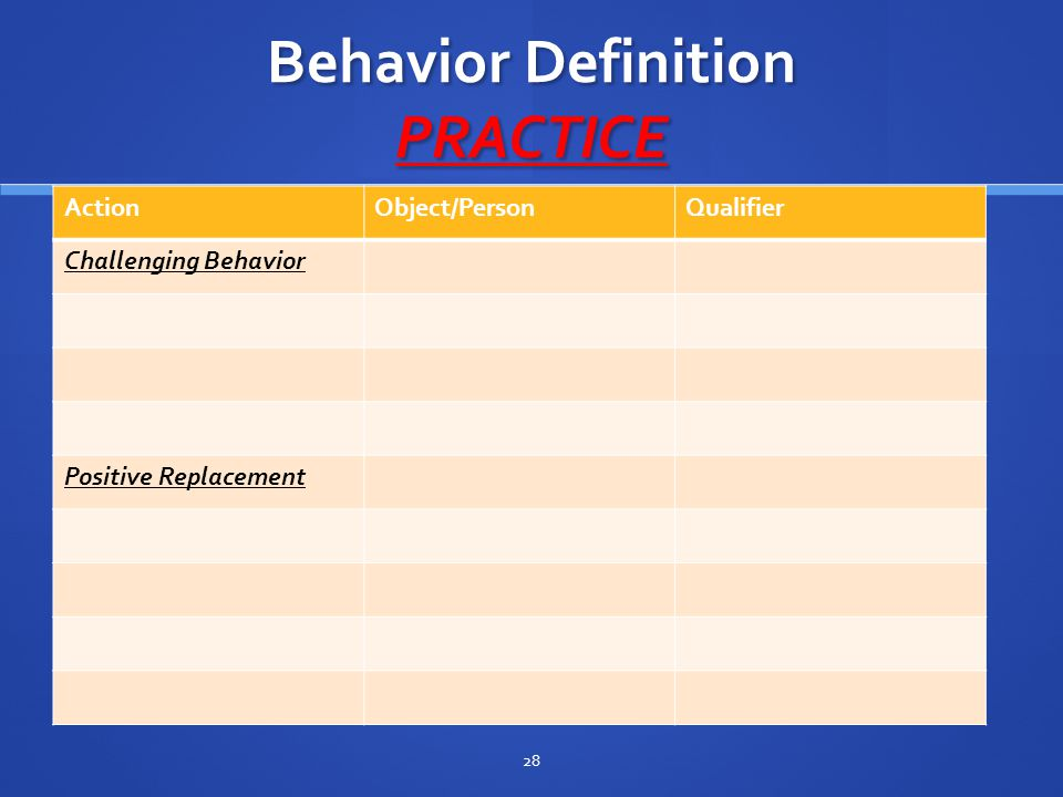 Behavior Definition PRACTICE