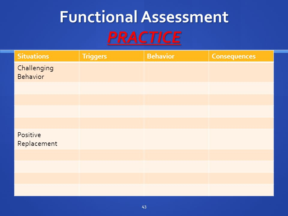 Functional Assessment PRACTICE