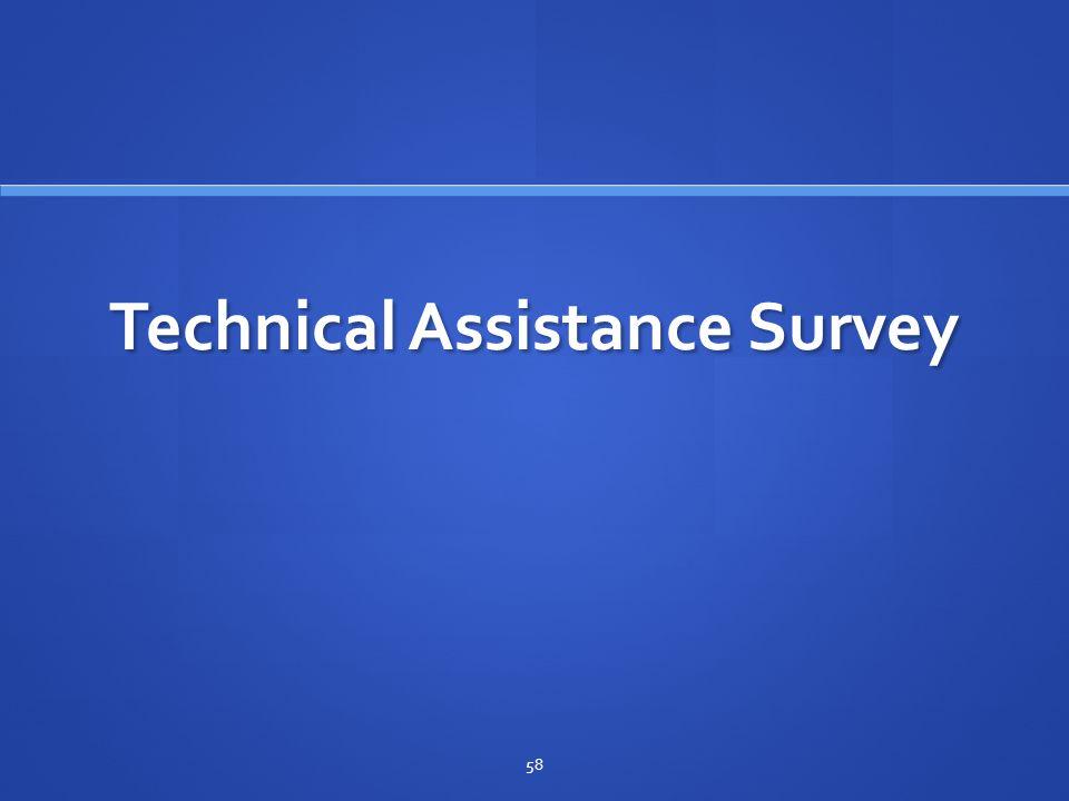Technical Assistance Survey
