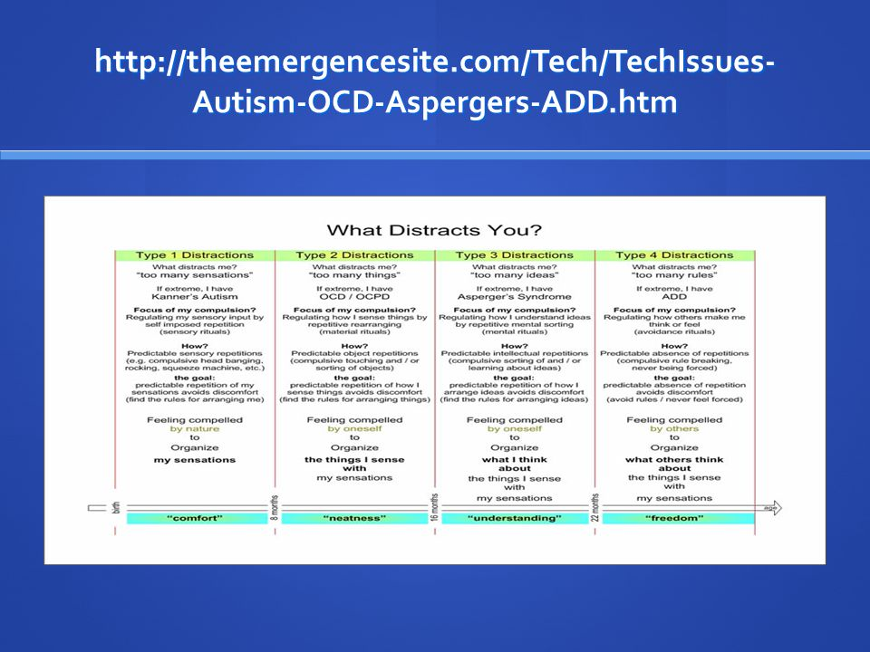 http://theemergencesite. com/Tech/TechIssues-Autism-OCD-Aspergers-ADD