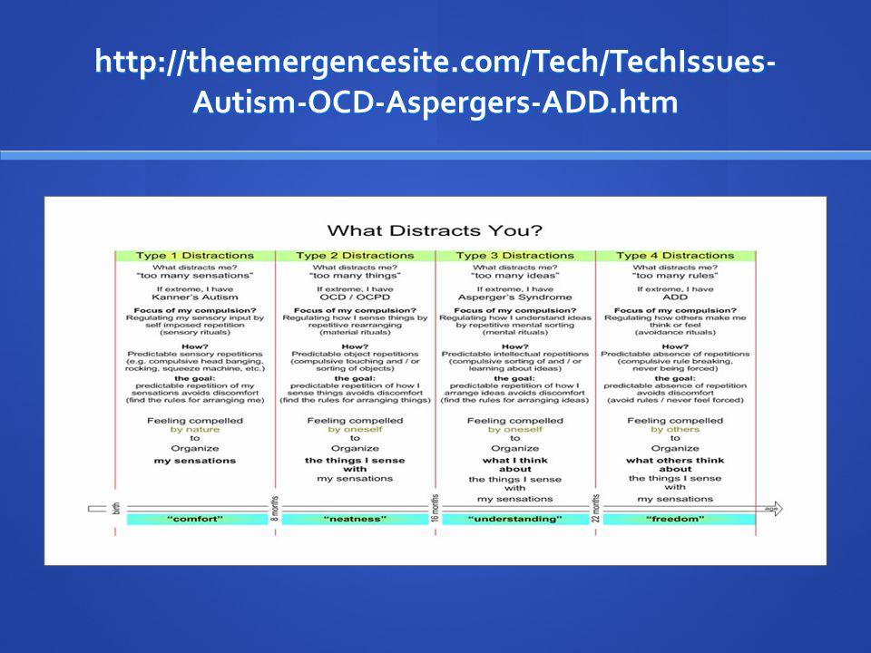 http://theemergencesite. com/Tech/TechIssues-Autism-OCD-Aspergers-ADD