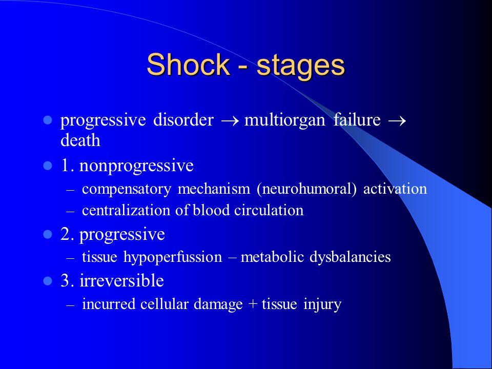 Shock - stages progressive disorder  multiorgan failure  death