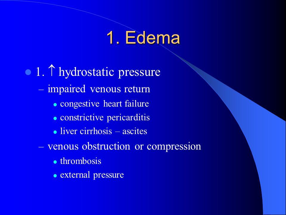 1. Edema 1.  hydrostatic pressure impaired venous return