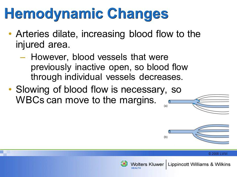 Hemodynamic Changes Arteries dilate, increasing blood flow to the injured area.