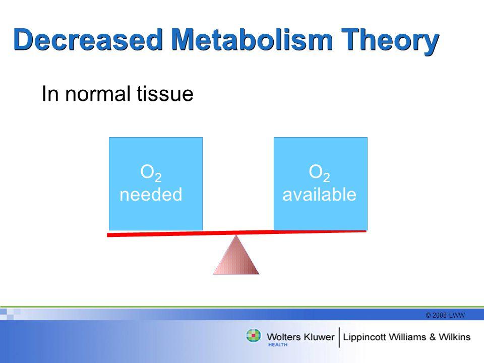 Decreased Metabolism Theory