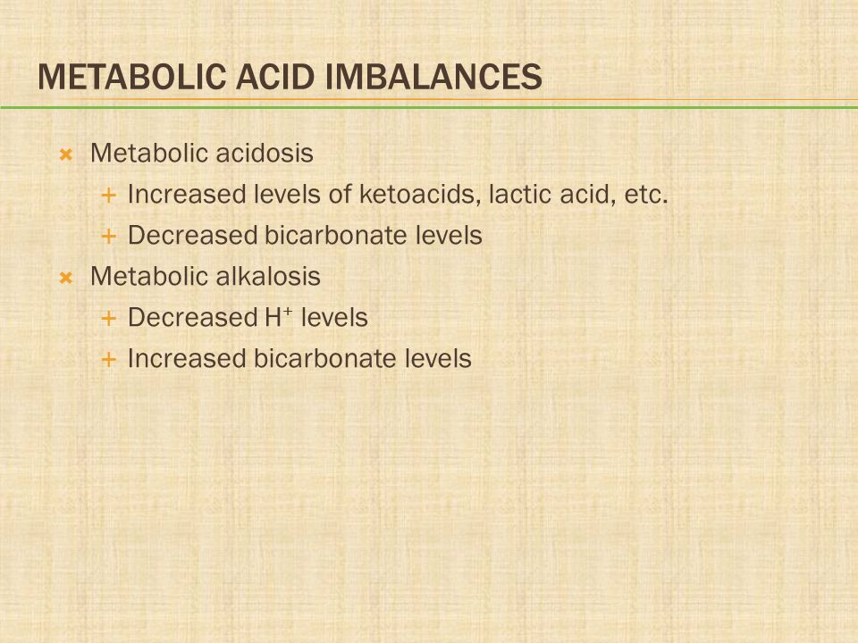 Metabolic Acid Imbalances
