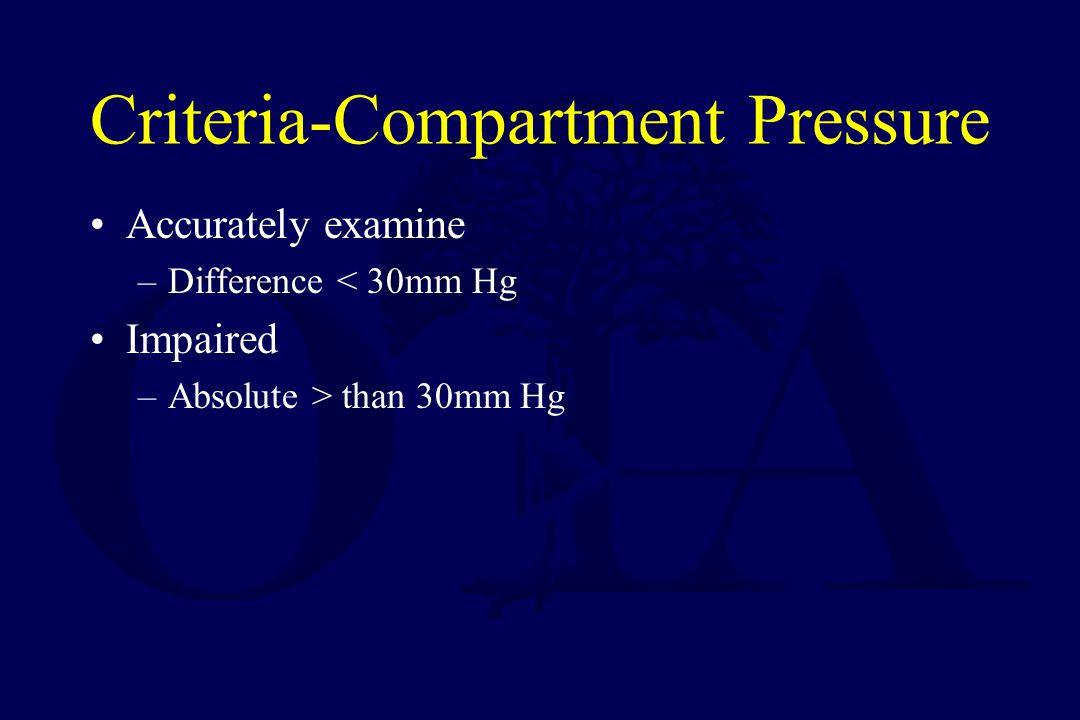 Criteria-Compartment Pressure