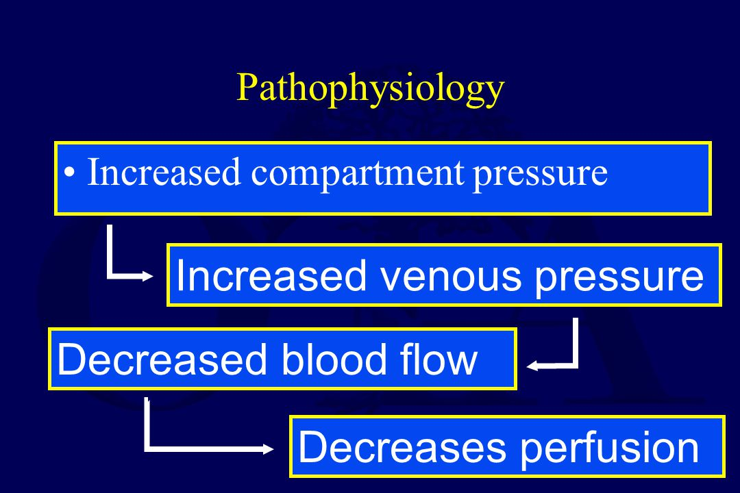 Increased venous pressure