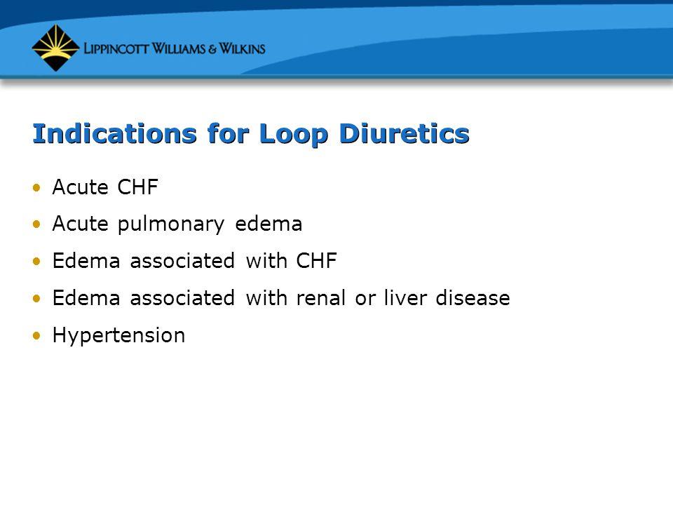 Indications for Loop Diuretics