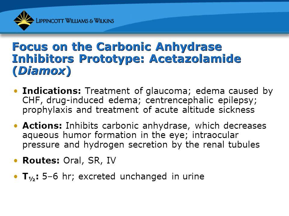 hydroxychloroquine 200 mg tab price
