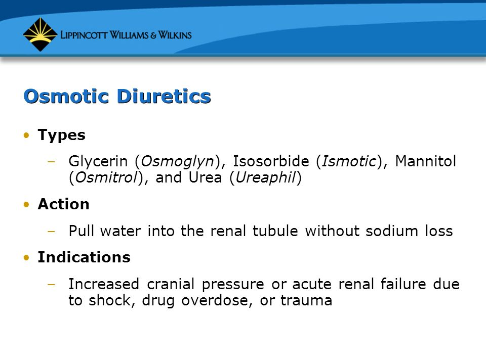 Osmotic Diuretics Types