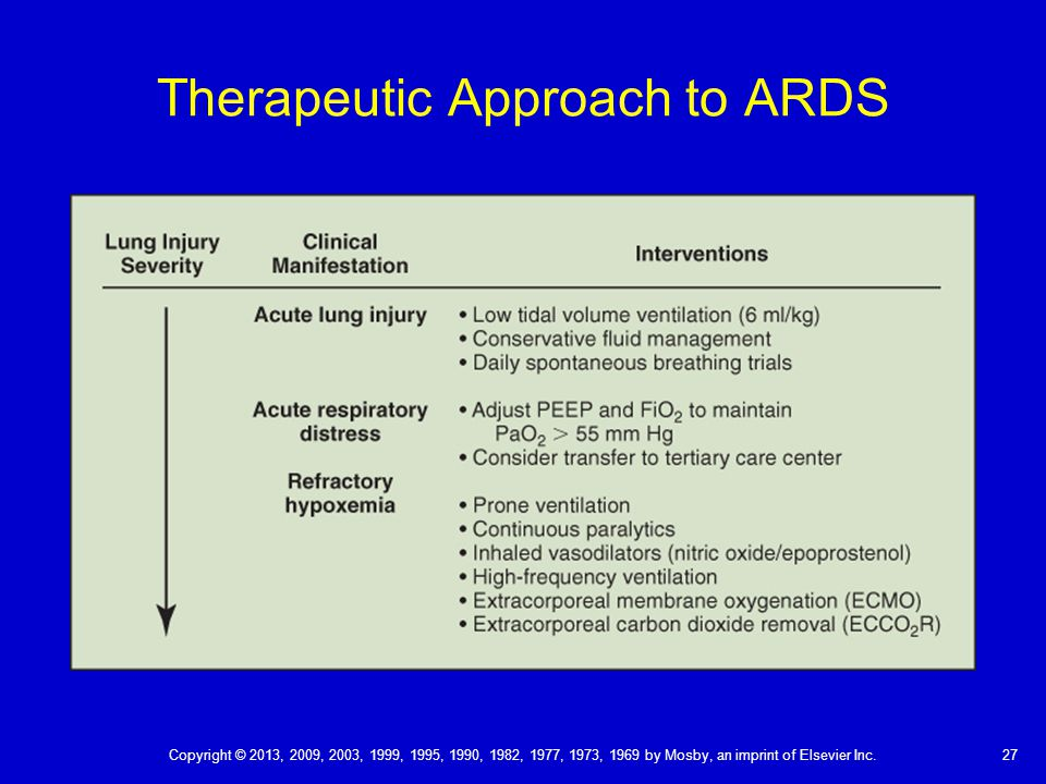 Therapeutic Approach to ARDS
