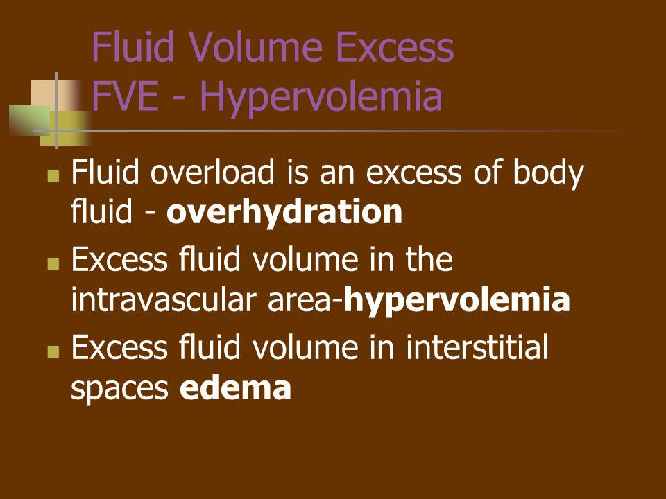 Fluid Volume Excess FVE - Hypervolemia