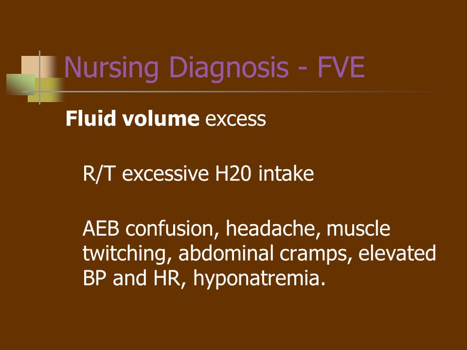 Nursing Diagnosis - FVE
