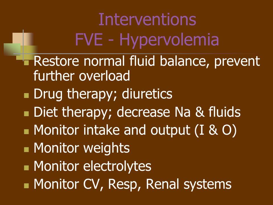 Interventions FVE - Hypervolemia