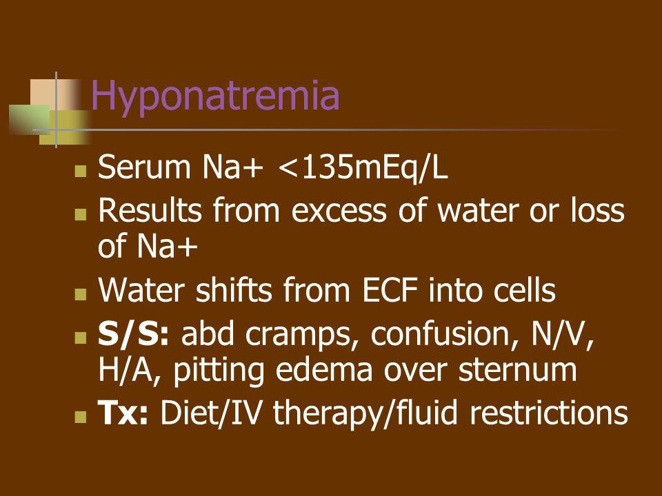Hyponatremia Serum Na+ <135mEq/L