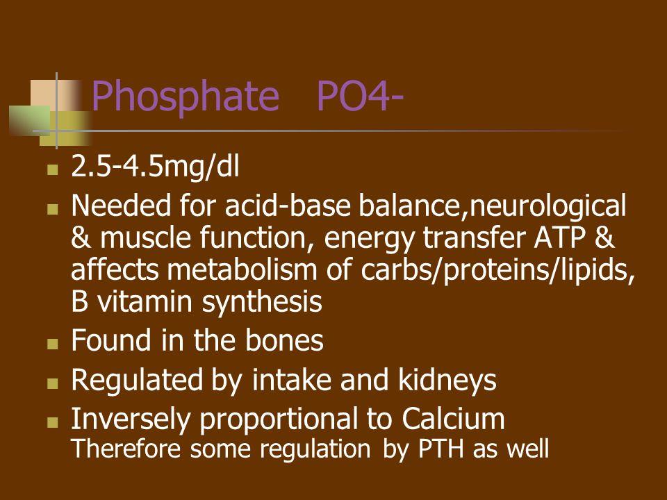 Phosphate PO4- 2.5-4.5mg/dl.