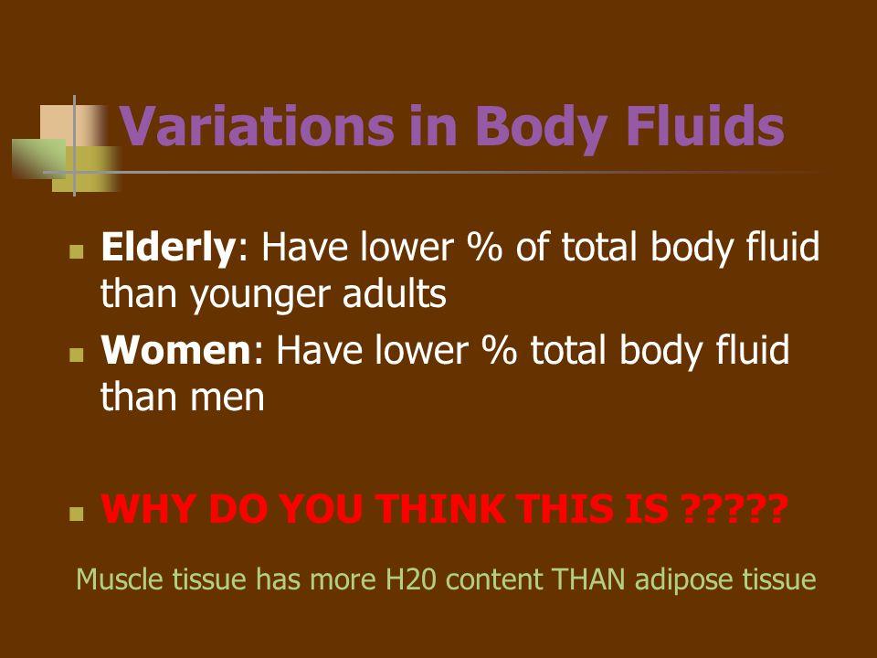 Variations in Body Fluids