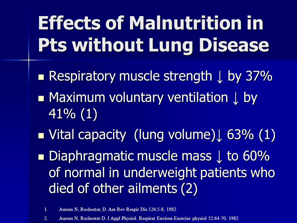Effects of Malnutrition in Pts without Lung Disease