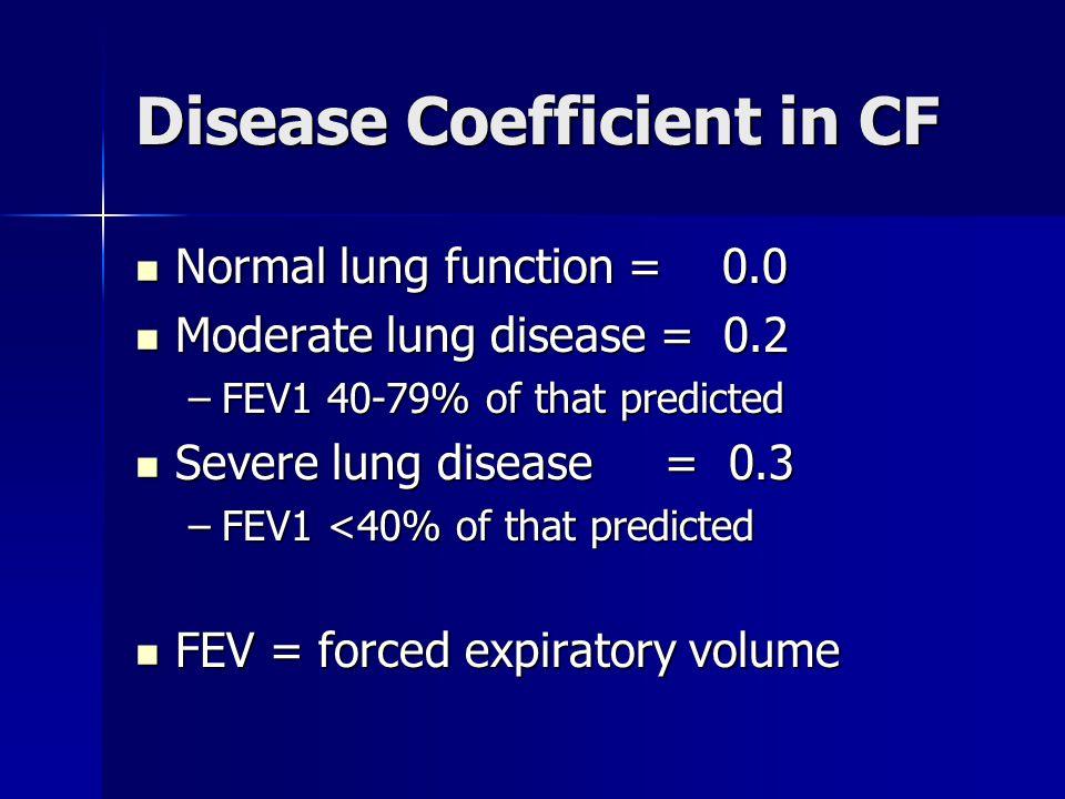 Disease Coefficient in CF
