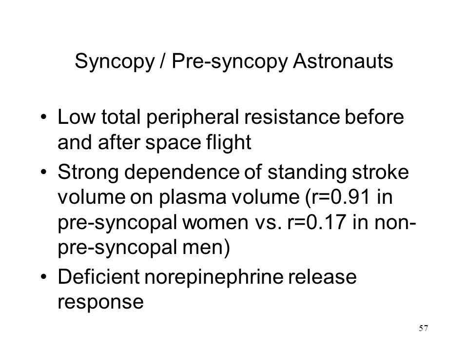 Syncopy / Pre-syncopy Astronauts