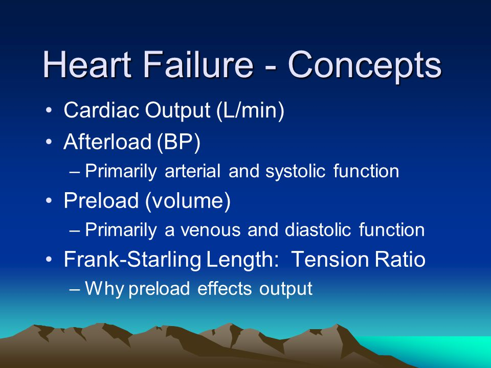 Heart Failure - Concepts