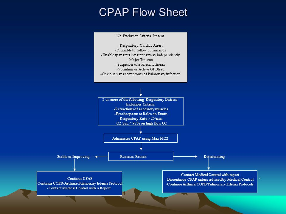 CPAP Flow Sheet No Exclusion Criteria Present