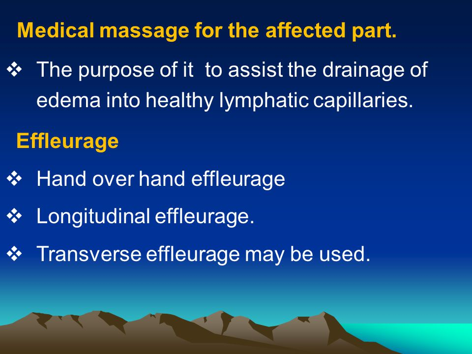 Medical massage for the affected part.