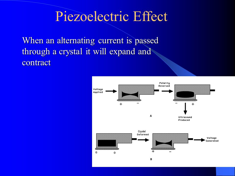 Piezoelectric Effect When an alternating current is passed through a crystal it will expand and contract.