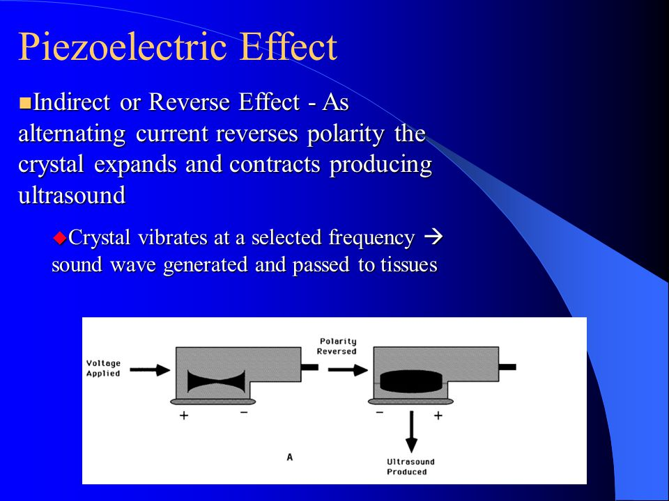 Piezoelectric Effect Indirect or Reverse Effect - As alternating current reverses polarity the crystal expands and contracts producing ultrasound.