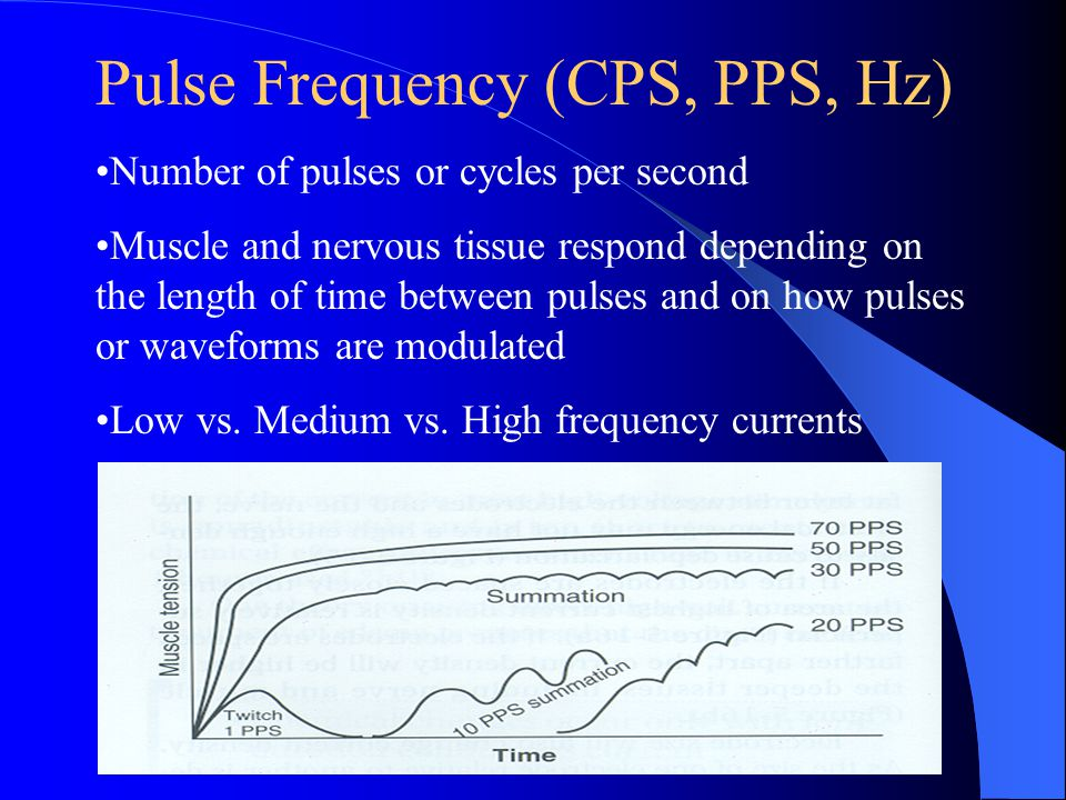 Pulse Frequency (CPS, PPS, Hz)