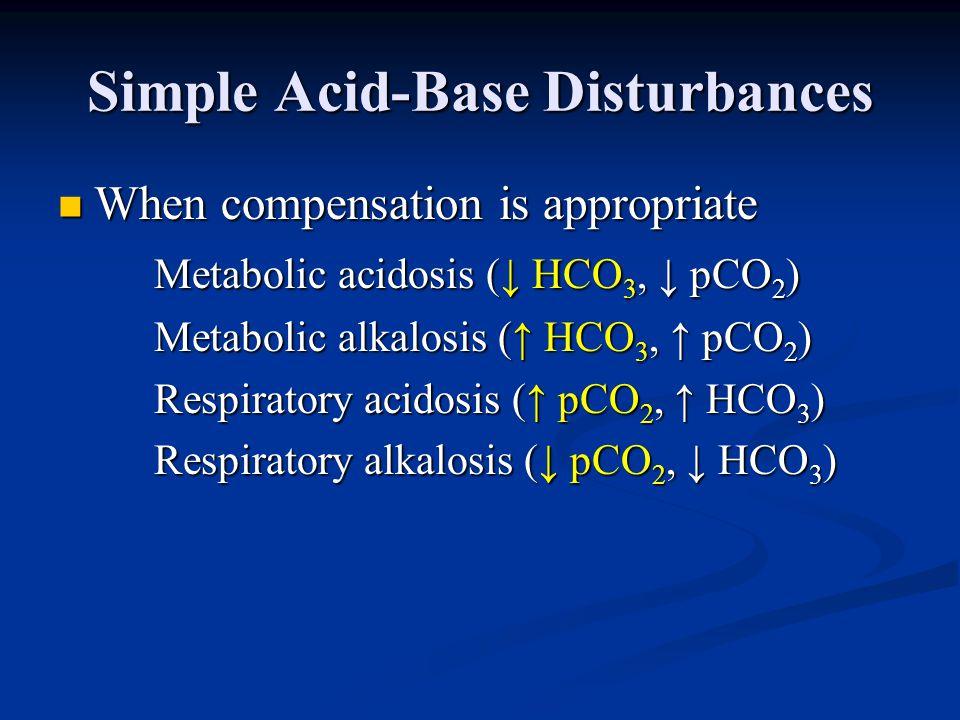 Simple Acid-Base Disturbances