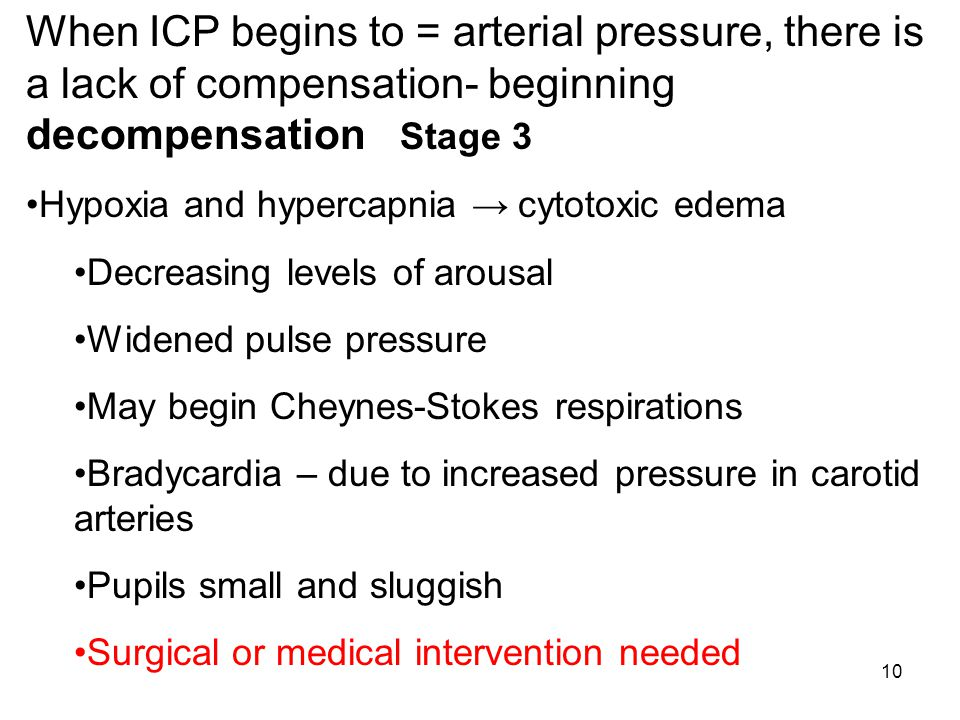 When ICP begins to = arterial pressure, there is a lack of compensation- beginning decompensation Stage 3