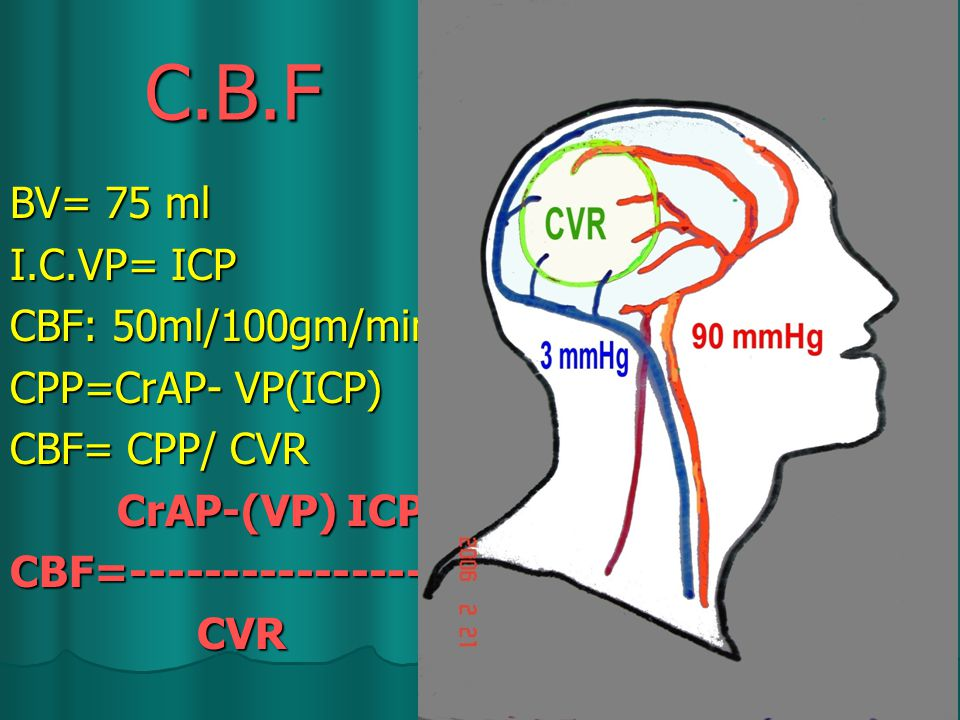 C.B.F BV= 75 ml I.C.VP= ICP CBF: 50ml/100gm/min CPP=CrAP- VP(ICP)