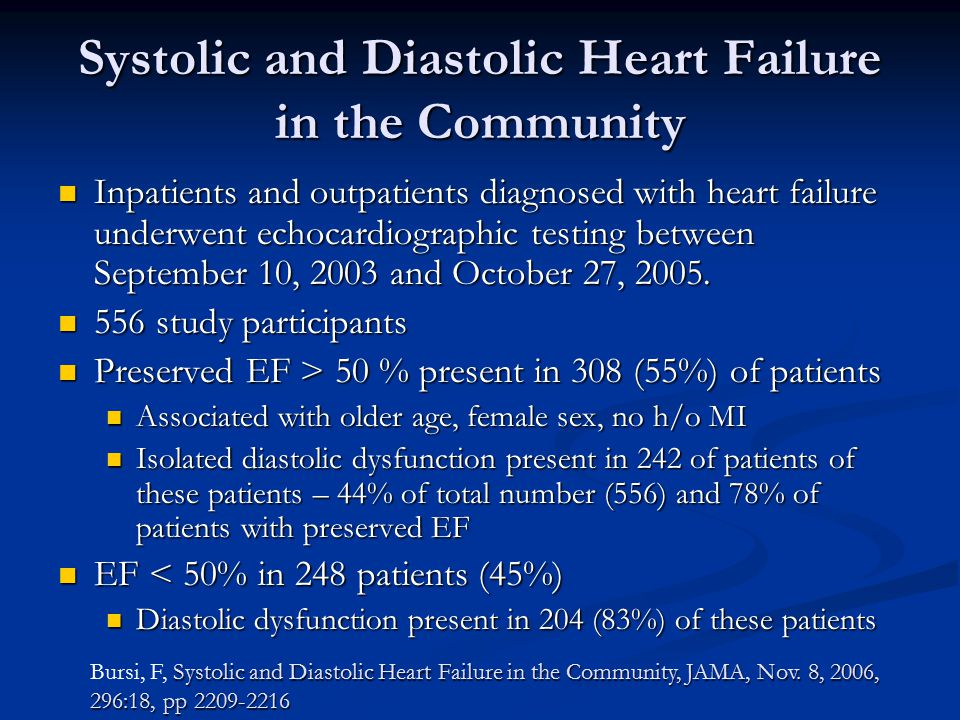 Systolic and Diastolic Heart Failure in the Community
