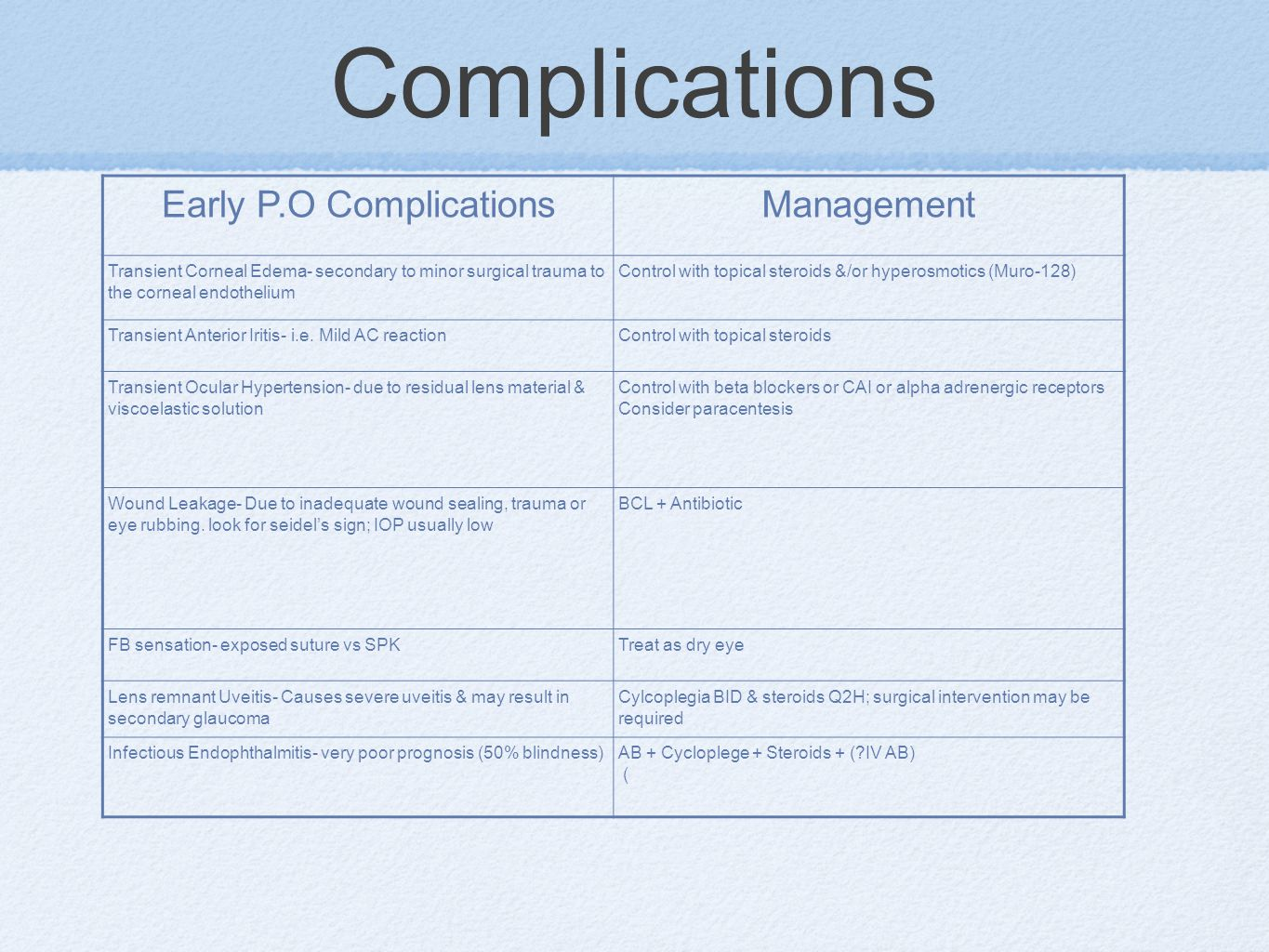 Early P.O Complications