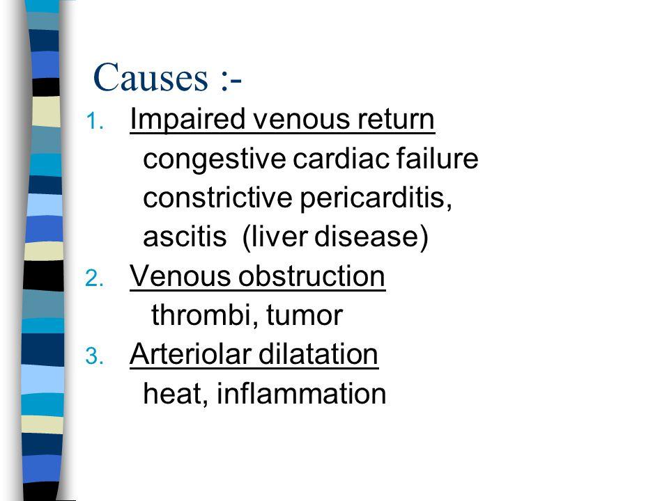 Causes :- Impaired venous return congestive cardiac failure