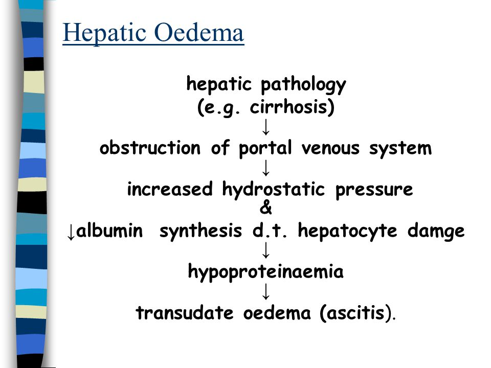 Hepatic Oedema hepatic pathology (e.g. cirrhosis) ↓