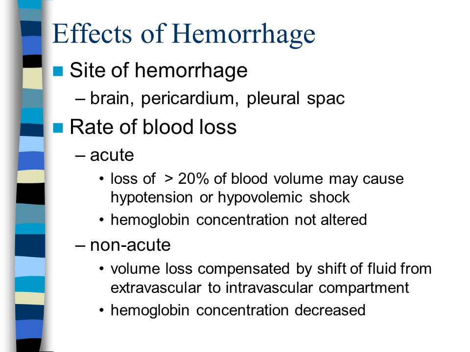 Effects of Hemorrhage Site of hemorrhage Rate of blood loss