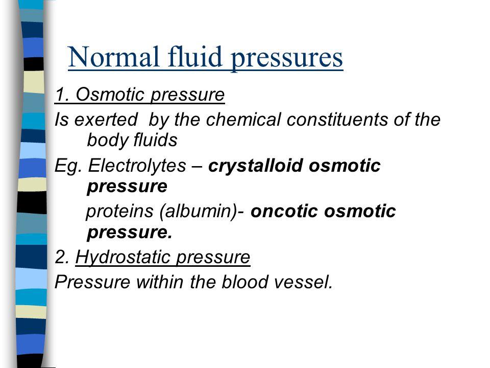 Normal fluid pressures