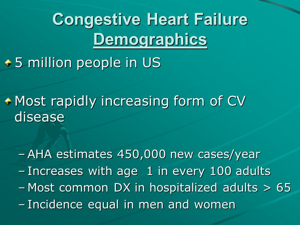 Congestive Heart Failure Demographics