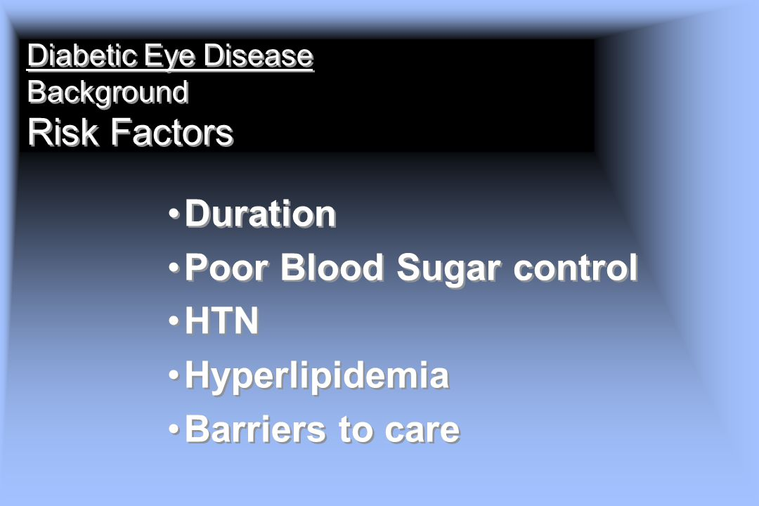 Diabetic Eye Disease Background Risk Factors