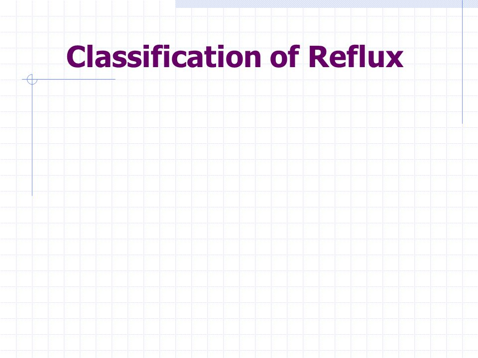 Classification of Reflux