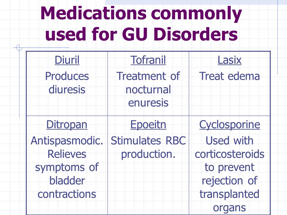 Medications commonly used for GU Disorders