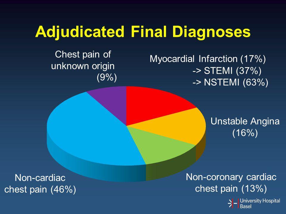 Adjudicated Final Diagnoses