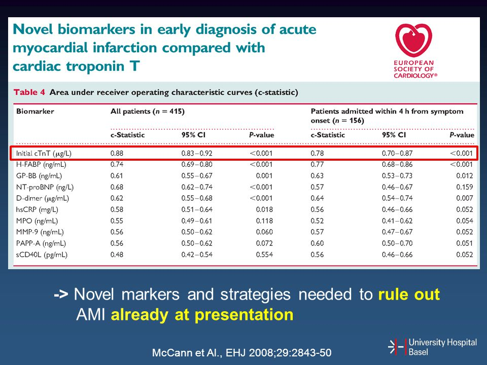 -> Novel markers and strategies needed to rule out