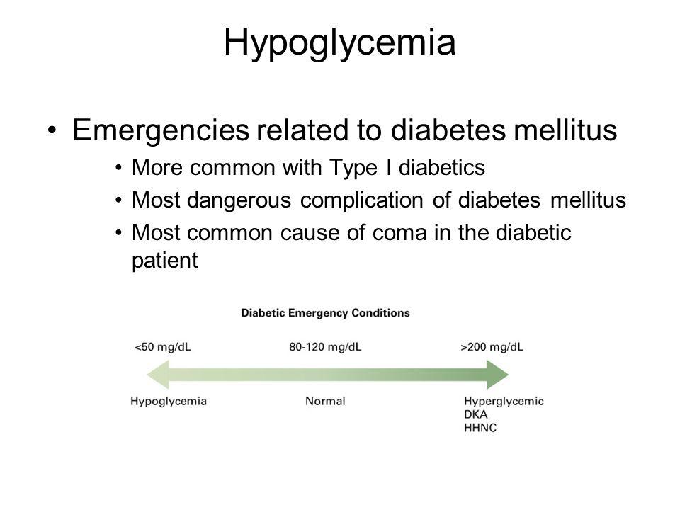 Hypoglycemia Emergencies related to diabetes mellitus