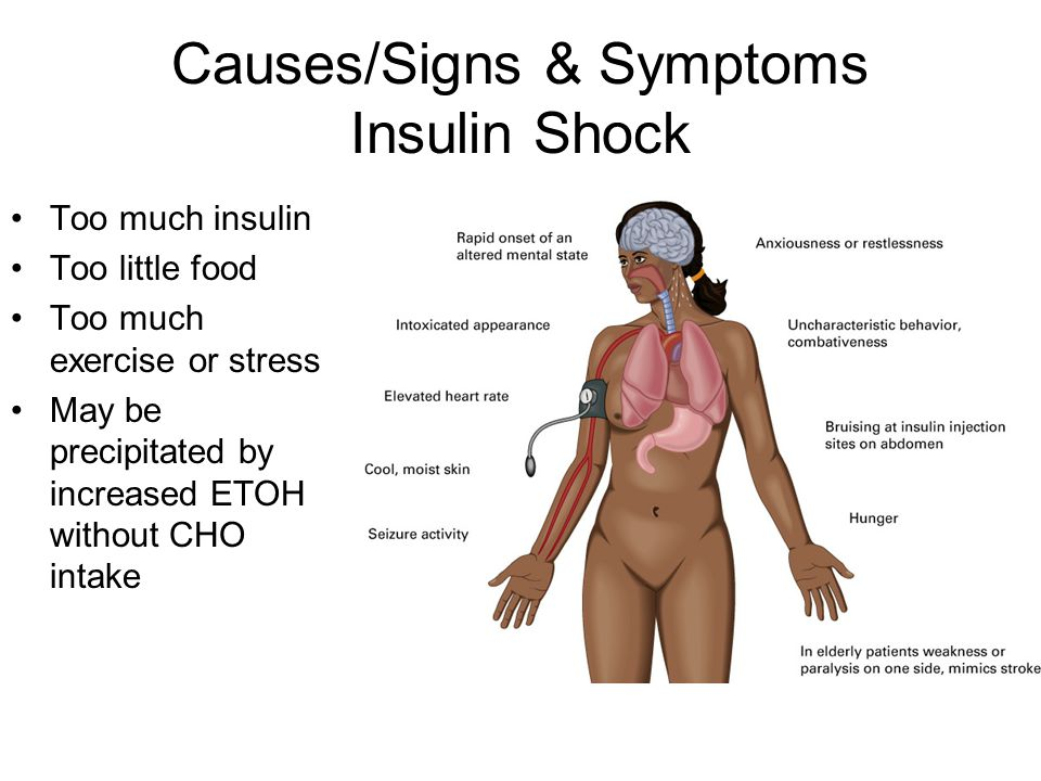 Causes/Signs & Symptoms Insulin Shock