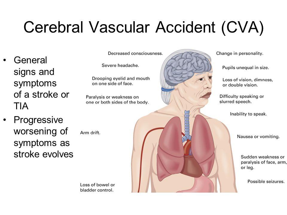 Cerebral Vascular Accident (CVA)